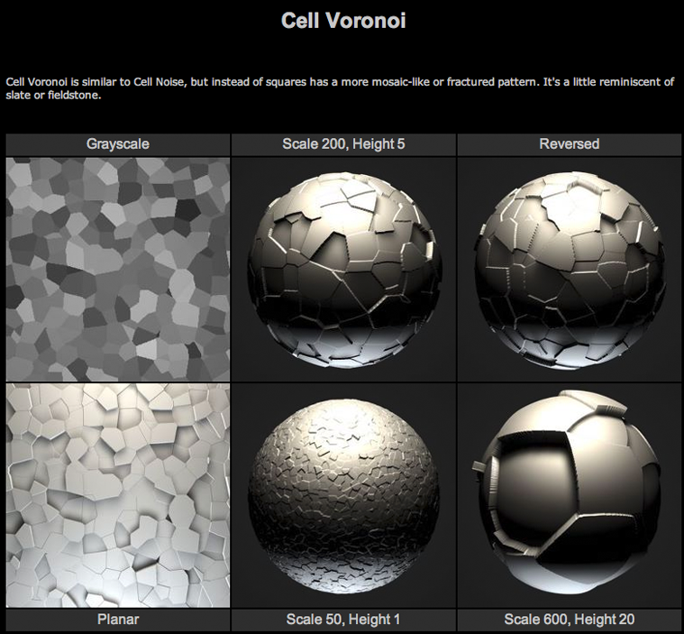 cell-voronoi.png