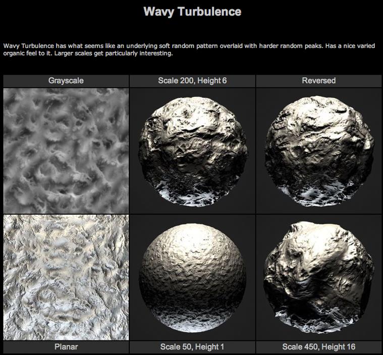 wavy-turbulence.png