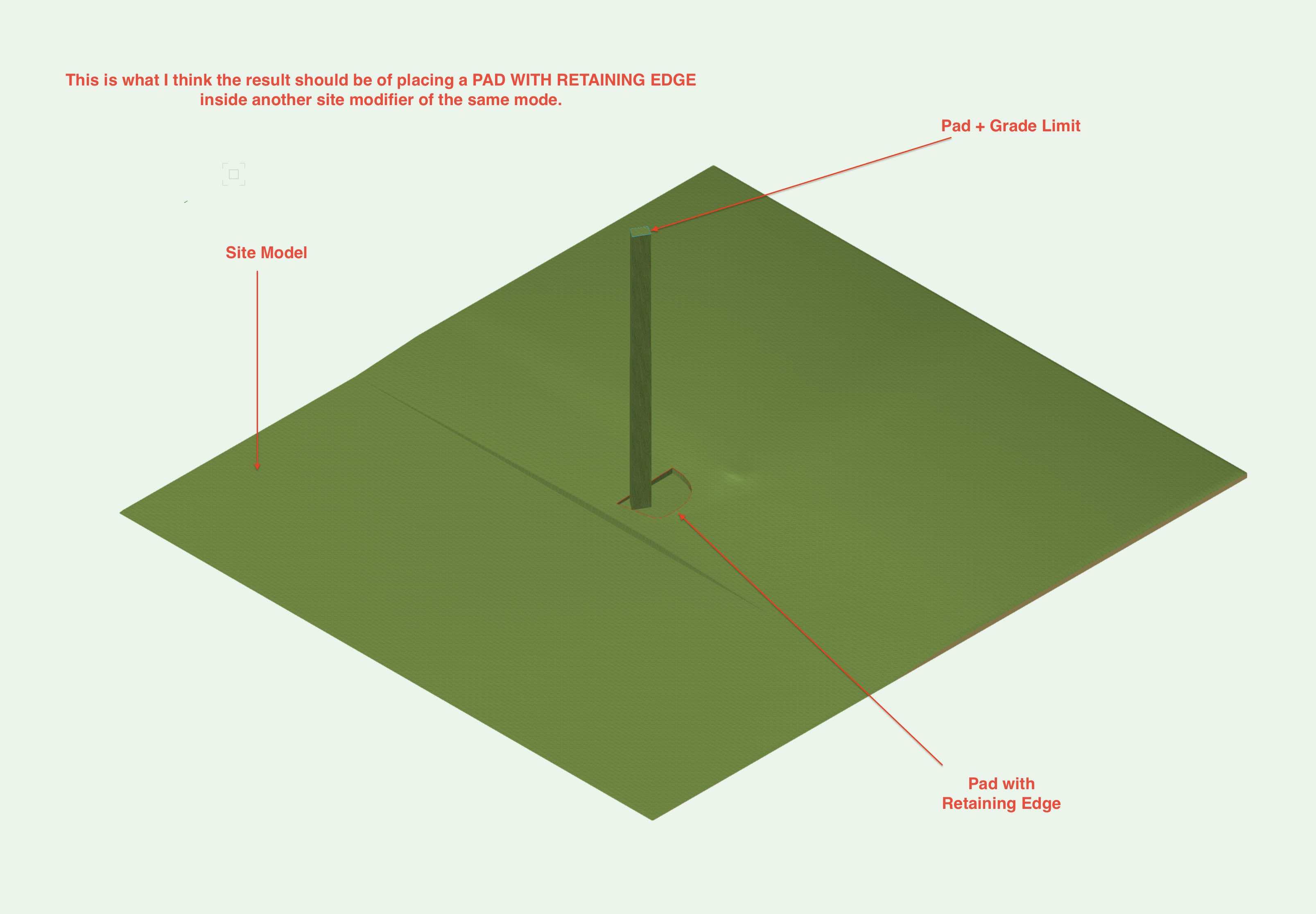 Pad with Grade Limit.jpg