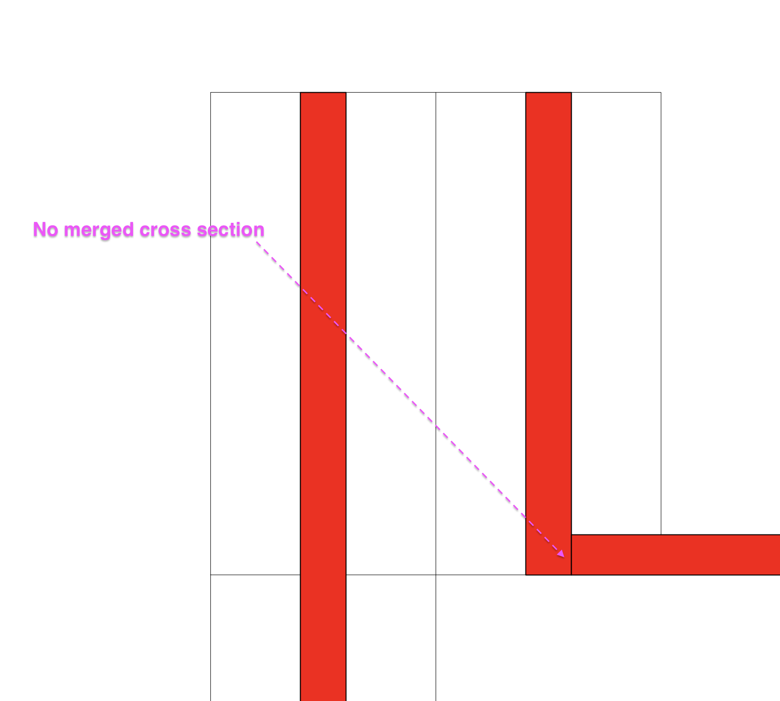 No Merged Cross Section.png
