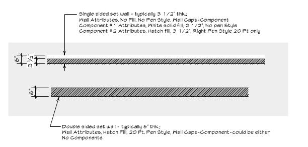 Custom Set Wall Styles.jpg