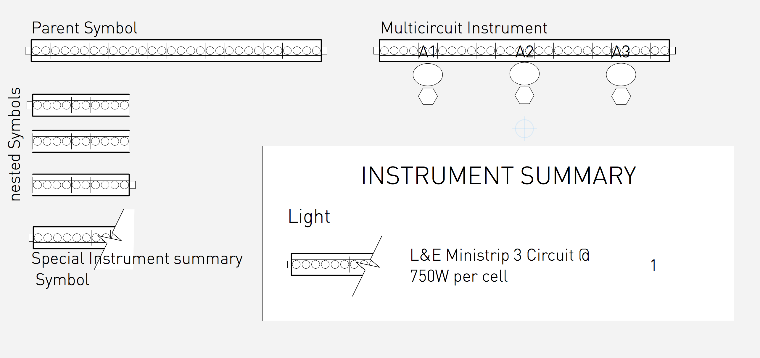 Strip Lights - How to make them appear as one unit in Instrument ...