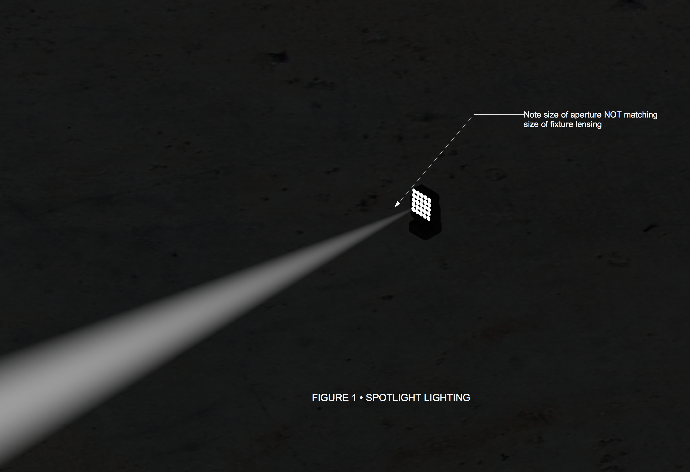 Seriously improved volumetric rendering for entertainment