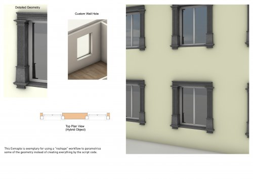 3D Window with 2D content, wall hole and stone curb
