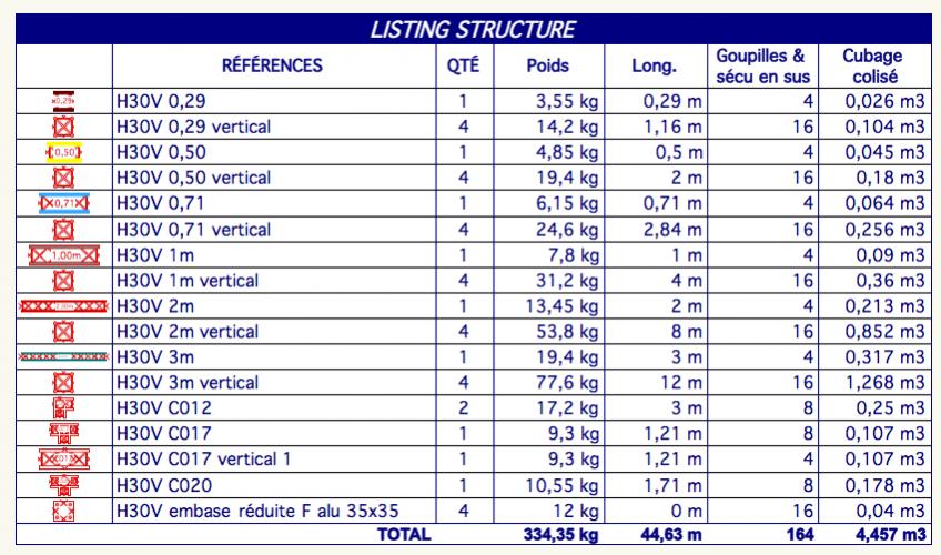 53579073_tableau-truss-erreurtotallongueurexsymbole.thumb.png.75d97b65cc38329e26014ff4409077f3.png