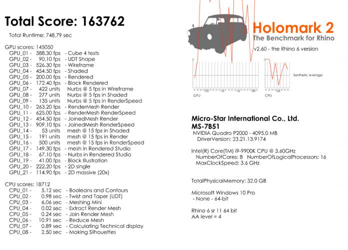 Holomark V6 Milezee.PNG