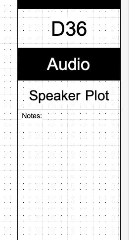 Speaker Plot.png