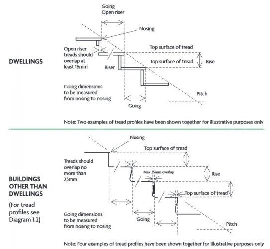 Measuring_rise_and_going.thumb.jpg.dcce0c8b568cb91a4cf9857ba21add72.jpg