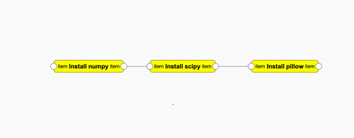 Module Importer for numpy scipy and pillow VW2020