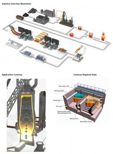 3D-requirements.jpg